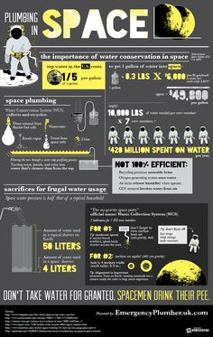 #INFOgraphic > Space Water Conservation: Water consumption in a space station is limited to the minimum mainly due to the extremely high transport cost. Learn about  the technology that supports spacemens basic needs in water.  > http://infographicsmania.com/space-water-conservation/