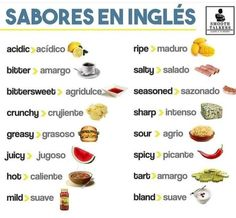 flavors in spanish English Resources, English Tips, Spanish English, English Idioms, English Phrases, Learn English Words, English Writing, English Study, English Lessons