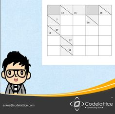 Can you solve this Kakuro? Fill the empty squares using numbers 1 to 9 so that the sum of each horizontal blocks equals the clue to its left and the sum of vertical block equals the clue on the top. No number may be used in the same block more than once. #Codelattice #LightenUps