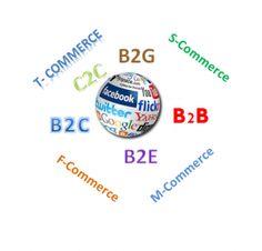 B2B, B2C, C2C e Mídias Sociais « Como Ganhar Mais