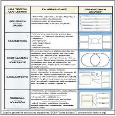 cuadro_general_de_estructuras_expositivas_