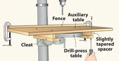 Homemade auxiliary drill press table featuring a slip-on design to facilitate installation. Woodworking Drill Press, Woodworking Projects, Pedestal Drill, Woodworking Workshop Layout, Wood Jig, Diy Glue, Drill Press Table, Wood Shop Projects, Diy Workshop