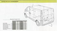 www.trafic-amenage.com/forum :: Voir le sujet - Renault Trafic 2001-xxxx