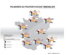 Un classement ville par ville du pouvoir d'achat immobilier  #Immobilier #Crédit #Emprunt