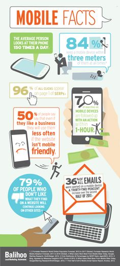 MobileMarketing.nl: Mobile Infographics (27 april 2013)