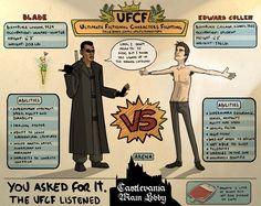 Blade vs Edward Cullen