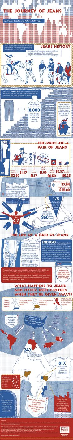 The Journey of Jeans: Where do your jeans come from? Where do they go after they leave your wardobe? And how is it impacting the world? See more in this infographic by Andrew Brooks and Katelyn Toth-Fejel #whomadeyourclothes #FashRev #slowfashion