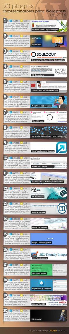 20 plugins imprescindibles wordpress 2014 20 plugins imprescindibles para Wordpress en 2014 (infografía)