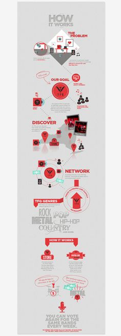 TFG How It Works Infographics by Jonathan Quintin, via Behance