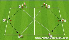 Football/Soccer Session Plan Drill (Colour): Warm Up I Discover a great training to improve your soccer skills. This helped me and also helped me coach others to be better soccer players Soccer Warm Up Drills, Soccer Passing Drills, Soccer Warm Ups, Football Coaching Drills, Soccer Training Drills, Soccer Workouts, Soccer Practice, Soccer Tips, Football Conditioning Drills