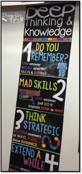 Focus Wall Posters - Digging Deep - Critical Thinking Skills