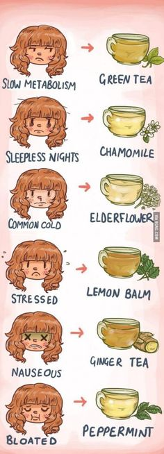 The teas you should have when the situation arises.
