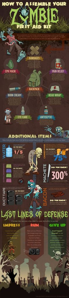 Zombie Party for your kids! They make a  first aid kit and learn how to use it