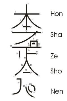 Great diagram on how to draw –Hon Sha Ze Sho Nen– The very powerful and somewhat complex, Reiki Symbol for Distance Healing. This is one to learn for it expands your healing potential greatly. Some teach to use also for self healing as well, so you handle all layers of auric field and all soul […]