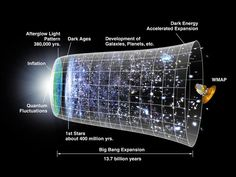 """Apparently antimatter is responsible for previously unexplained phenomena such as dark energy or """"antigravity"""".  Pretty cool."""