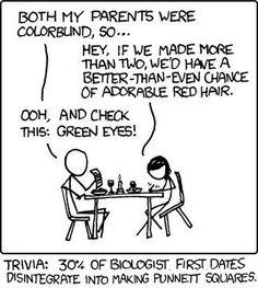 science, biology, comic, humour