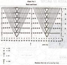 Crochê Tricô - Gráficos: Maio 2011