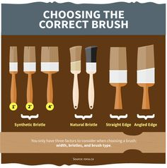 How to choose the correct brush for your painting project