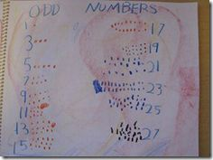 How To Plan Waldorf Homeschool Second Grade: PART ONE   Check out www.StevensFamilyHomeschool.com as well!