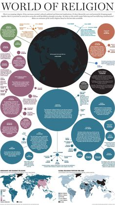 World Religions [infographic] Cool to know and to explain the separation between Isaac and Ishmael's tribes. Oh Abraham....