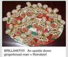Upside down Gingerbread man for Reindeer cookies