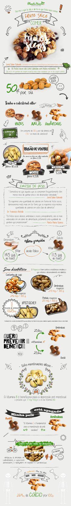 Os benefícios dos frutos secos (infografia)   Planeta Huerto