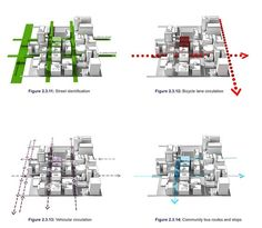 architecture diagram relation to site - Google Search: