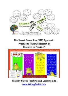 The Speech Sound Pics (SSP) Approach. Practice to Theory/ Research or Research to Practice? Teacher/ Parent Teaching and L...