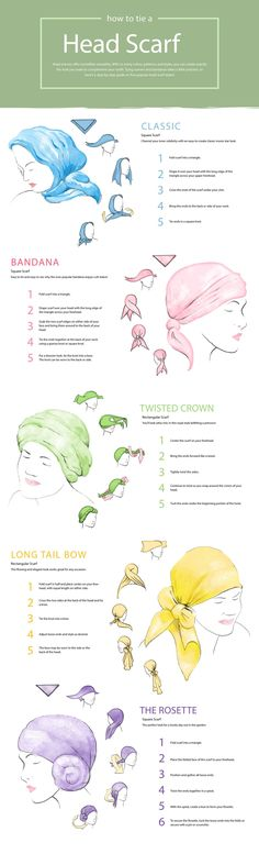 how to tie a head scarf infographic