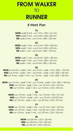http://www.bkgstory.com How to begin running, fitness, weight loss, walker, health #weightloss