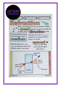 Refraction Middle and High School Physics Doodle Notes Physics Notes, Science Notes, Teaching Science, Physics High School, Middle School Science, In High School, Science Worksheets, School Posters, Physical Science