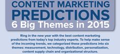 Smart marketers are using content marketing to drive real results. In this infographic, you can learn what some industry experts predict for 2015.