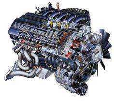 BMW Bmw Z3, M Bmw, Bmw Engines, Race Engines, Motor Engine, Car Engine, Carros Bmw, E36 Coupe, Latest Bmw