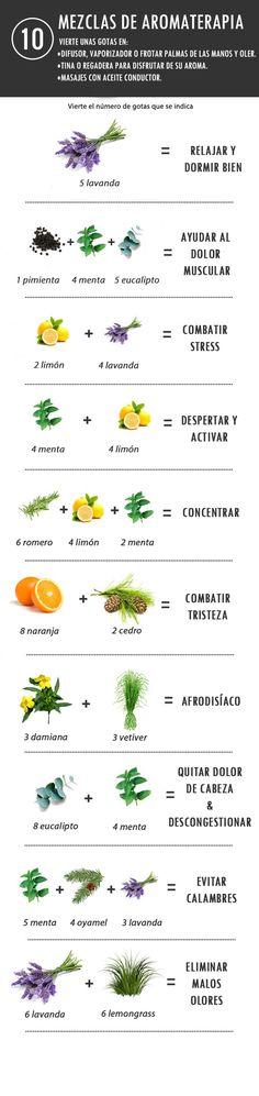 Recomendaciones aromaterapia