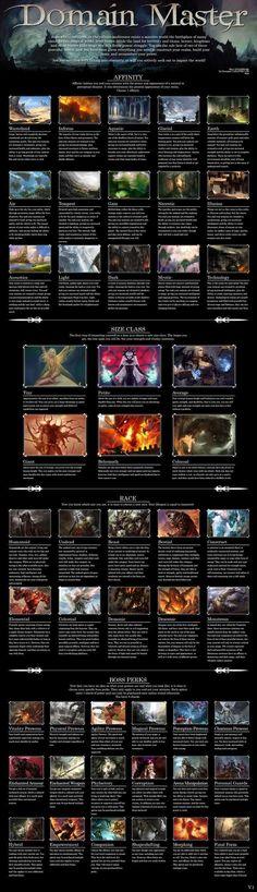 Dominion Master CYOA - Imgur