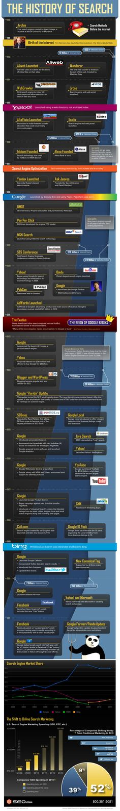The history of search engines Infographic