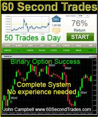 Make money trading Binary Options Forex Trading System, Money Trading, Cryptocurrency Trading, Make It Simple, Investing, How To Make Money, Success, How To Plan, Learning