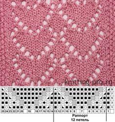 knitting-pro.ru