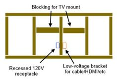 drywall - How do I mount a TV to cover a cubby hole above my fireplace? - Home Improvement Stack Exchange Tv Mount Over Fireplace, Above Fireplace Ideas, Diy Fireplace, Mantle, Tv Nook, Cubby Hole, Framed Tv, Colorado Homes, Mounted Tv