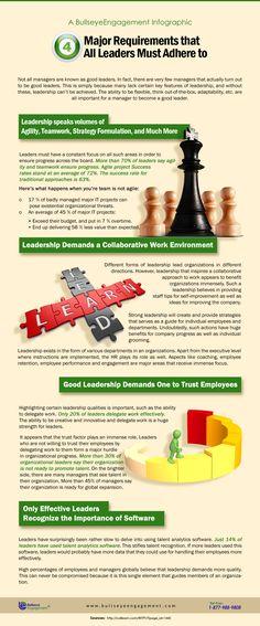http://blog.bullseyeengagement.com/4-major-requirements-leaders-must-adhere/