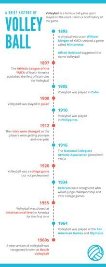 Colorful Career Timeline Infographic - Canva BUSINESS - career timeline template