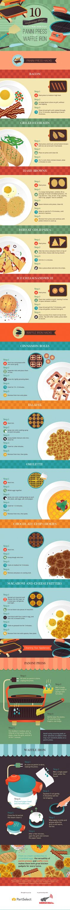 I have always wanted to make some of these cool recipes in the waffle iron, but now they have ones for the panini press too.  Mac & cheese even!