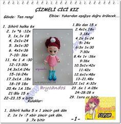 Esquema muñeca