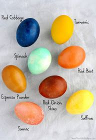 Zero Waste Easter, Green Easter, Sustainable Easter, Eco-Friendly Easter