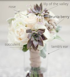 BOUQUET BREAKDOWN: Have you found a picture of the perfect bouquet or centerpiece for your wedding, but have no idea what flowers to buy or how to tell your florist exactly what you want? Ask the DIY Wedding Planner! #weddingflowers #diywedding #bouquet picture submitted by Jodie on Instagram