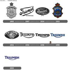 Triumph Logo Evolution