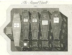 burial places of scottish royalty | Stuart Royal Vault at Westminster Abbey; Photo Credit – www ...