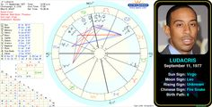 Ludacris' birth chart.  #astrology #horoscope #zodiac #birthchart #natalchart #ludacris http://www.astrologynewsworld.com/index.php/galleries/celeb-gallery/item/ludacris