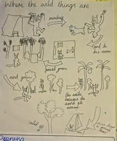 story map pie corbett - Yahoo Image Search results