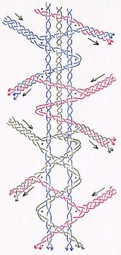 NB : cette technique influe sur la distribution des couleurs en cas de travail polychrome. http://mjourde.over-blog.com/archive/2013-07/